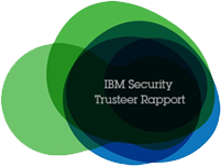 IBM Security Rapport Trusteer